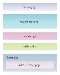 sidebar-page.php